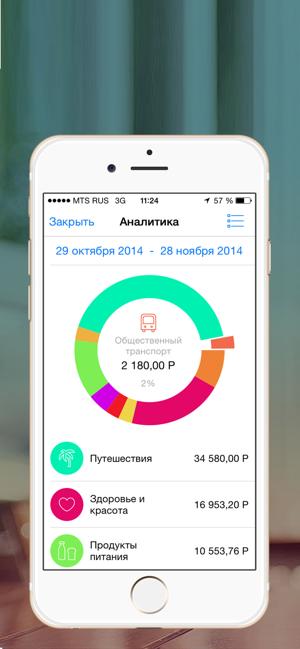 онлайн заявка почта банк москва