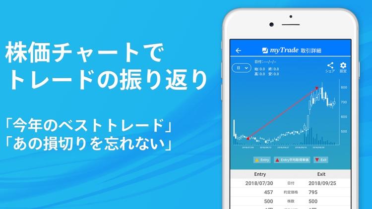 投資管理マイトレード-株式投資を自動で記録分析