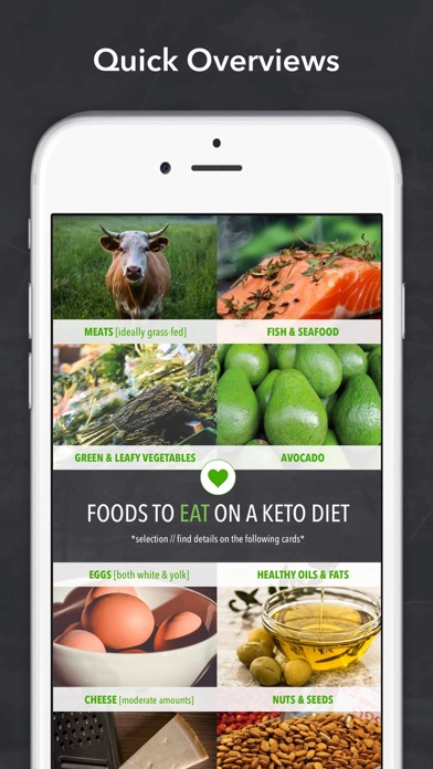 Keto diet & Ketogenic recipes Screenshot
