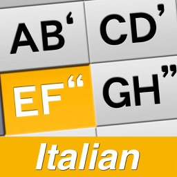 AEI Keyboard Note Italian