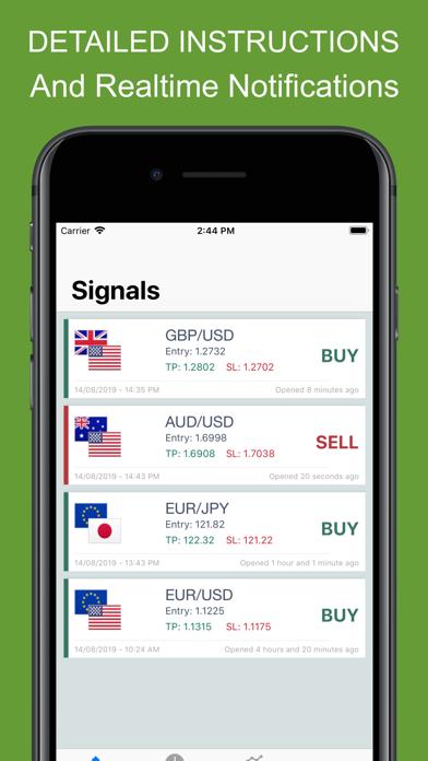 Forex Signals Tips Pro Screenshot