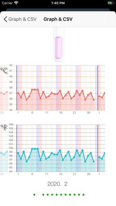 体温レコのおすすめ画像6