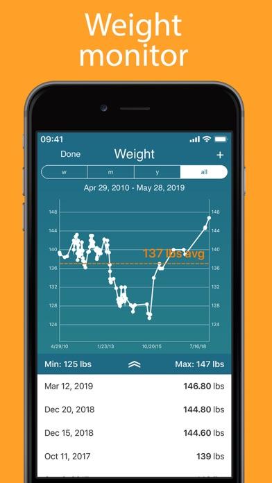 iPeriod Period Tracker + screenshot four