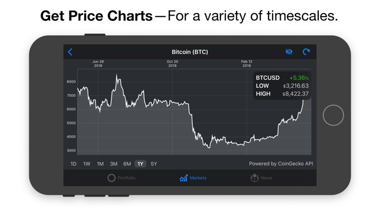 CryptoPal - Bitcoin Tracker screenshot-5