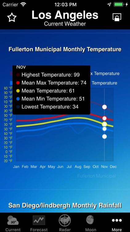 NOAA Weather screenshot-6