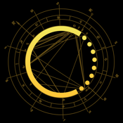 Chaturanga Astrology — horoscope and compatibility test from personal astrologer icon
