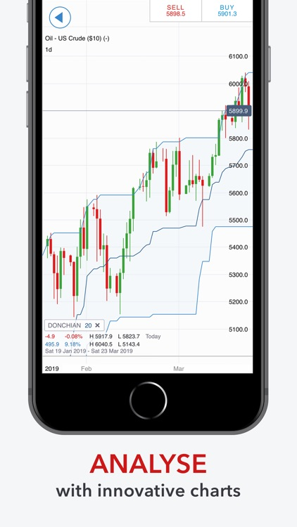 IG - CFD Trading screenshot-1