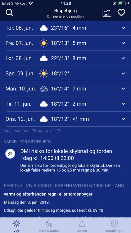DMI Vejr