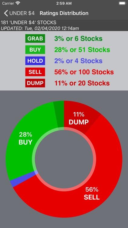 Penny Stocks Trading Scans screenshot-4