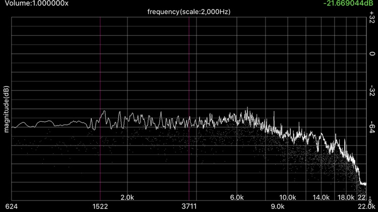 Audio Analyzer screenshot-9
