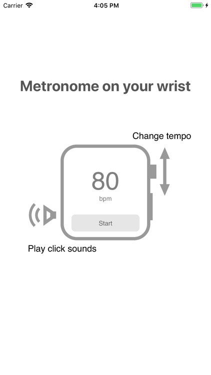 Metronome on your wrist