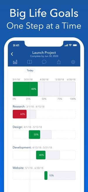Strides: Habit Tracker on the App Store