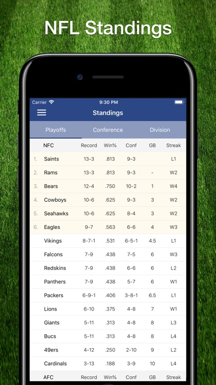 Scores App: NFL Football 2019 screenshot-6