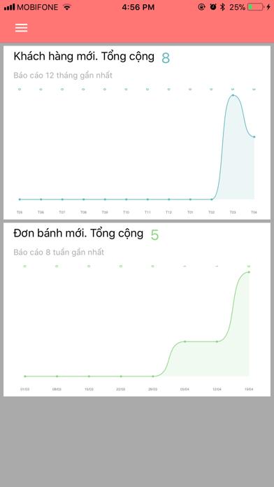 Quản Lý Tiệm Bánh Ngon screenshot two