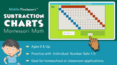 Montessori Subtraction Charts screenshot 1