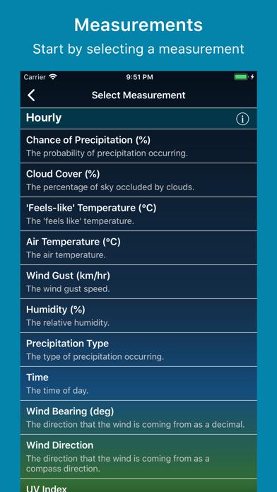 WeatherRules screenshot two