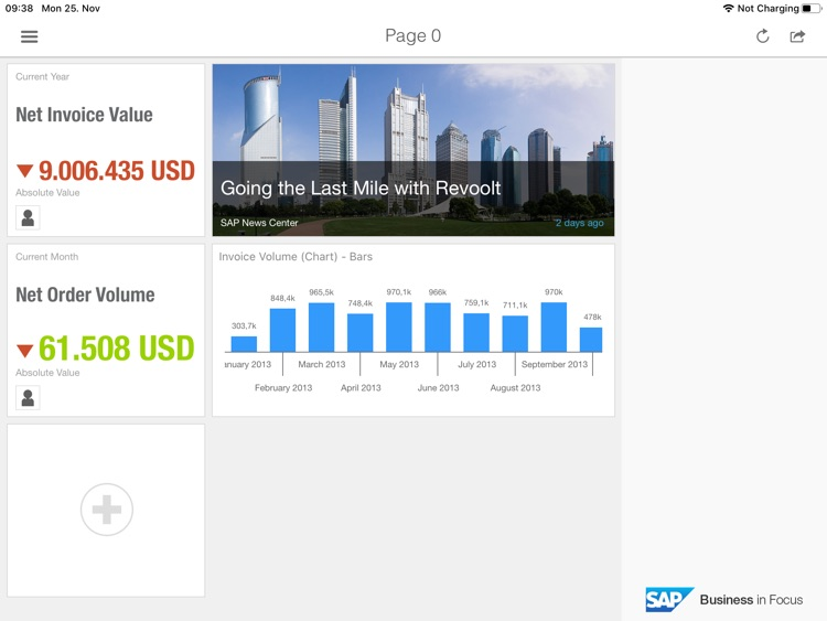 SAP Business in Focus
