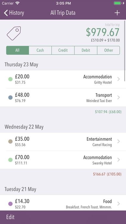 Trail Wallet Travel Budget App screenshot-3