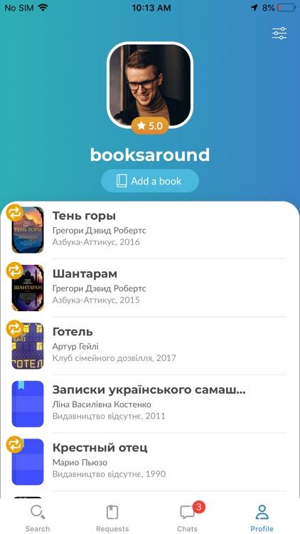 The Books Around