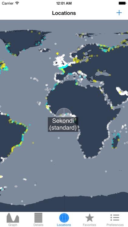 World Tides 2020