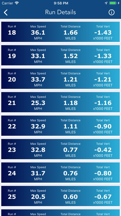 Ski Tracker & Snow Forecast screenshot-4
