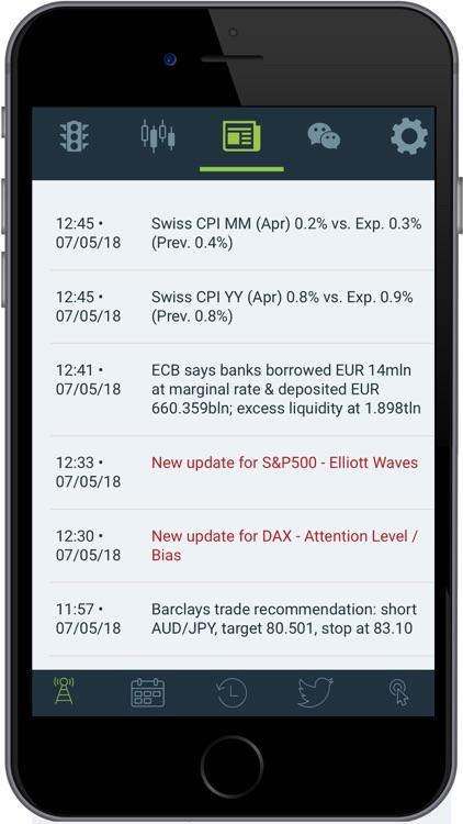 ForexAnalytix screenshot-4