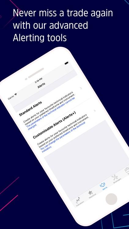 EasyIndicators Dashboard screenshot-4