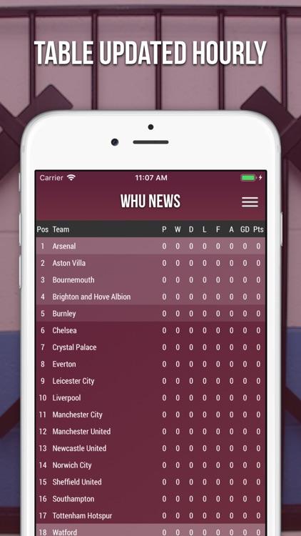 WHU News - Unofficial Fan App screenshot-3