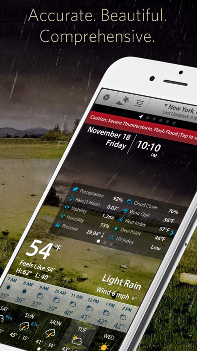 Weather Mate Pro - Forecast Screenshot