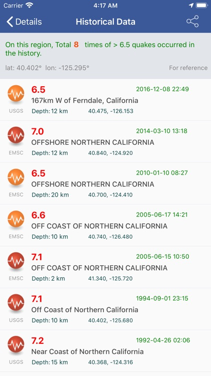Earthquakes  - Latest & Alert screenshot-3
