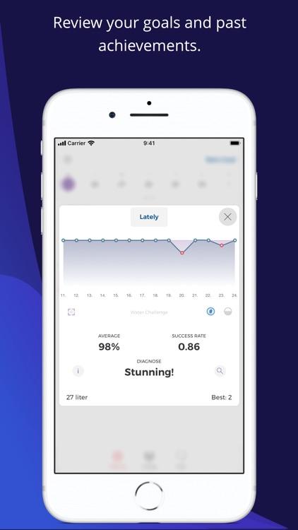 Goalify - Goal & Habit Tracker