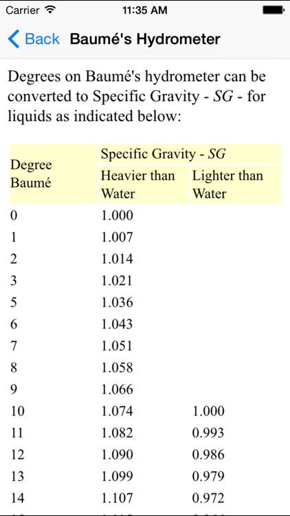 Fluid Mechanics Basics screenshot-3