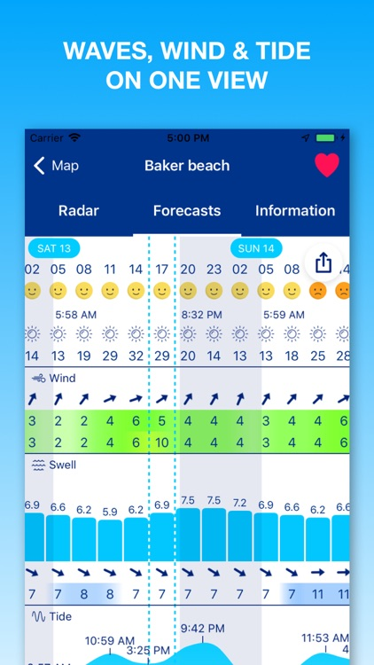Weesurf, wave & wind forecast screenshot-4