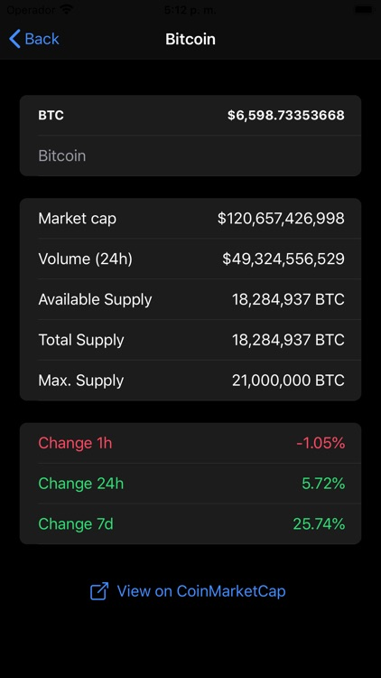 Coin Market Stats