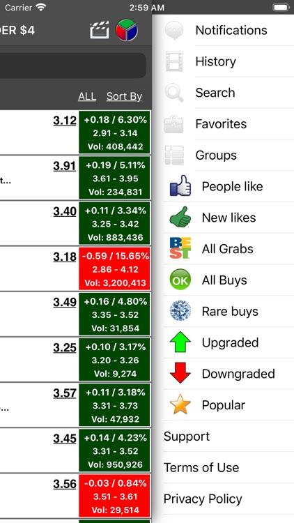 Penny Stocks Trading Scans screenshot-7