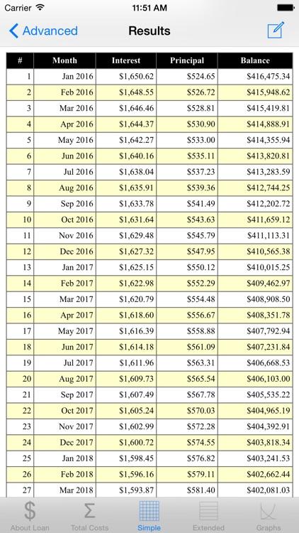 Loan Calculator & Tax Savings screenshot-5