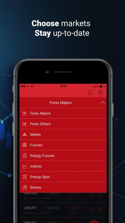 FxPro – Forex Trading Tools screenshot-4