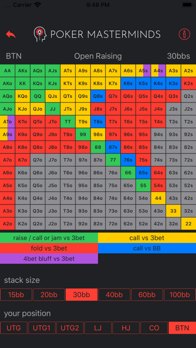 The Preflop Advantage screenshot 3