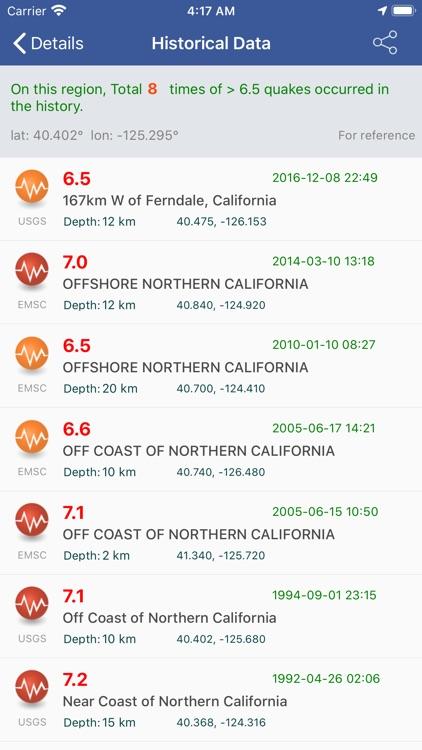 Earthquakes Pro screenshot-3