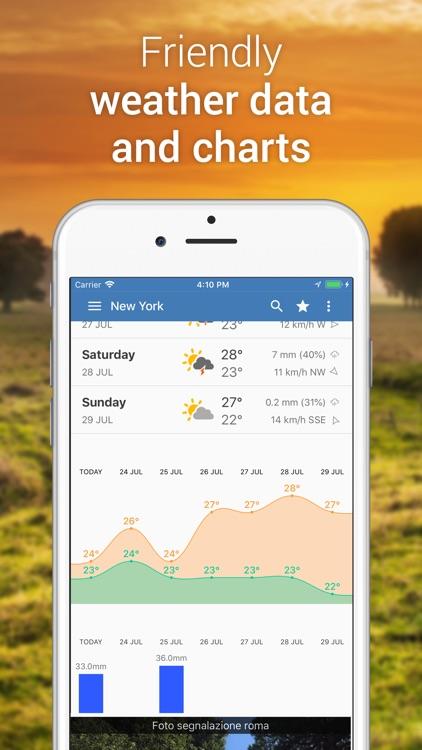 3B Meteo - Weather Forecasts screenshot-4