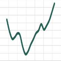 Codes for Stock-Market-101 Hack