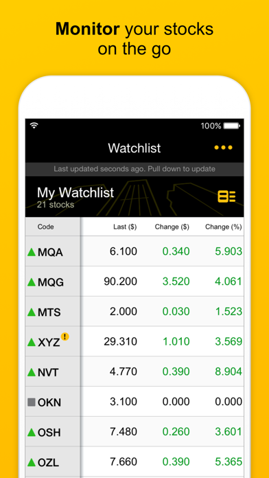 Download CommSec Mobile for Pc