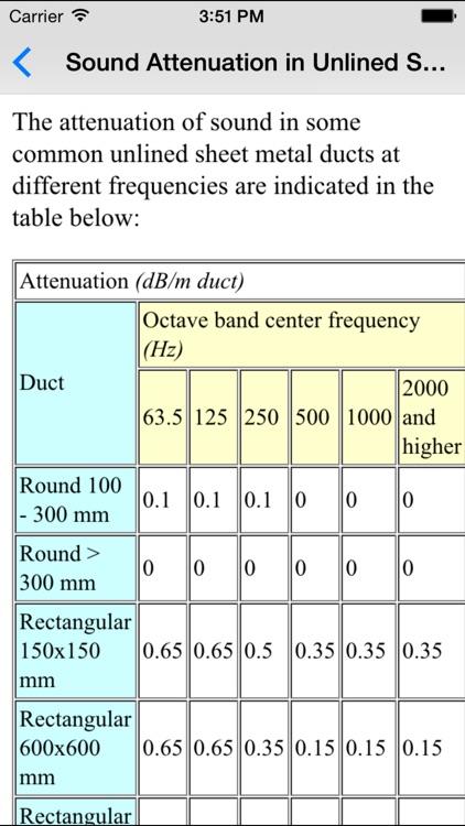 Acoustics Basics