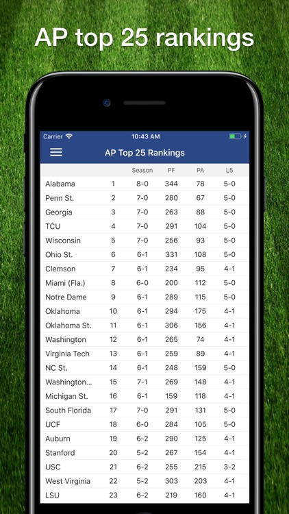 Scores App: College Football screenshot-5