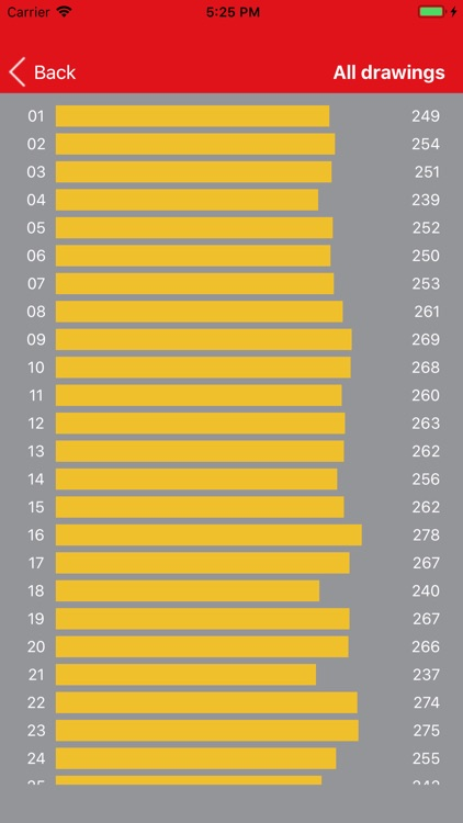 Powerball Analysis and Results screenshot-6