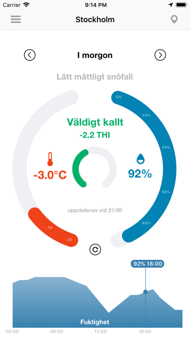 Thermo Hygrometer på PC