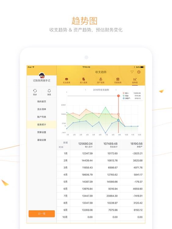 随手记(记账理财)标准版 for iPad screenshot-3