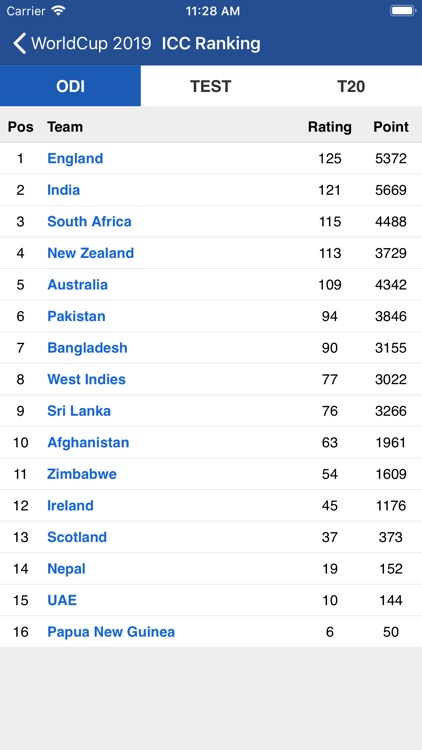 CrickLive - Live Cricket Score screenshot-5