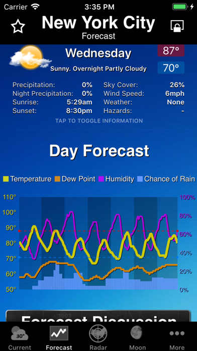 Noaa Weather review screenshots
