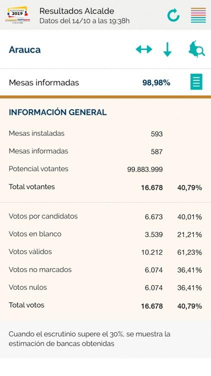 Elecciones Colombia 2019 screenshot-4